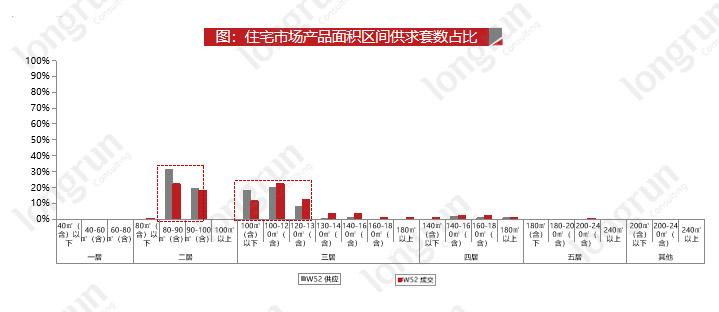 优居周报|2019年第52周太原楼市动态及太原房价成交汇总