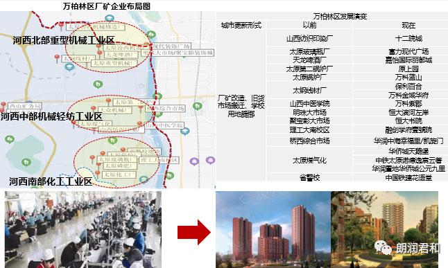 朗润君和 太原商业发展溯源之--万柏林区