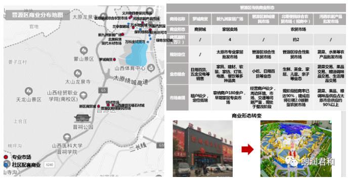 朗润君和|太原商业发展溯源之晋源区