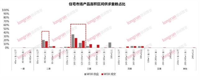 朗润智业|2020年第18周太原房地产市场报告.jpg