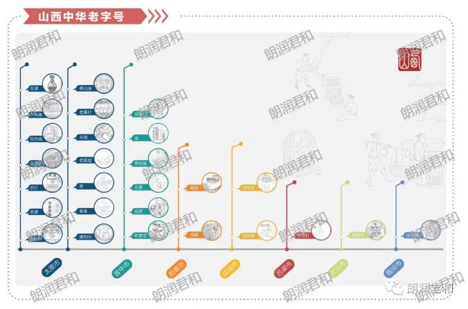 朗润君和|太原首个《城市商业地图》来了!.jpg
