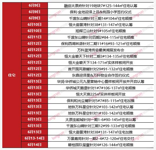 朗润智业|2020年第24周太原房地产市场报告.jpg