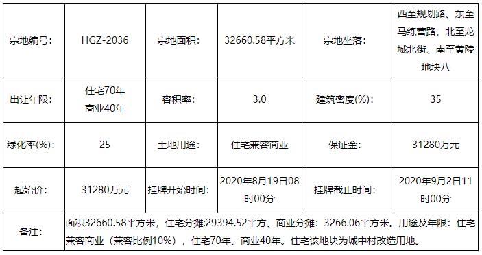 土地供应|黄陵村商住用地HGZ-2036挂牌出让.jpg