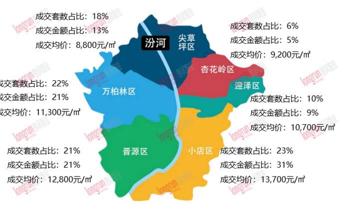朗润智业|2020年第38周太原房地产市场报告.jpg