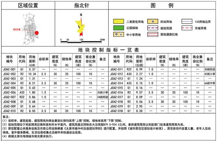 太原武宿国际机场改扩建涉及城中村改造地块规划方案.jpg