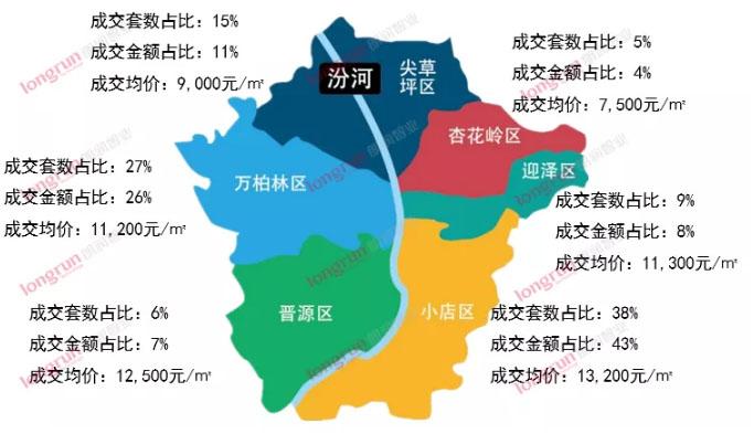朗润智业|2021年第11周太原房地产市场周报.jpg