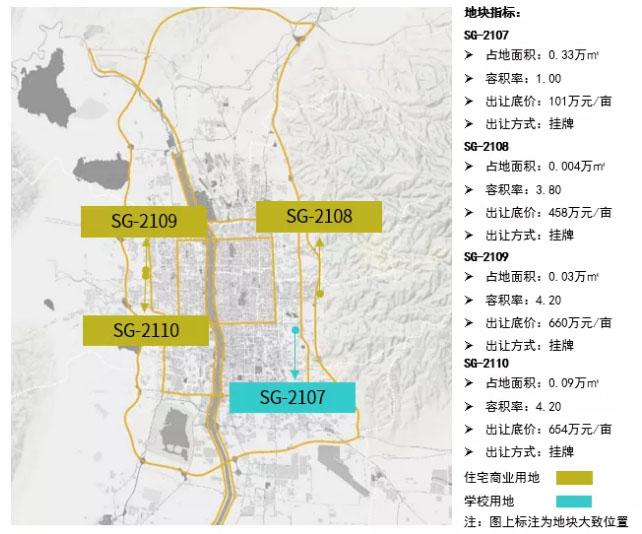 朗润智业|2021年第13周太原房地产市场周报,成交均价11700元/㎡